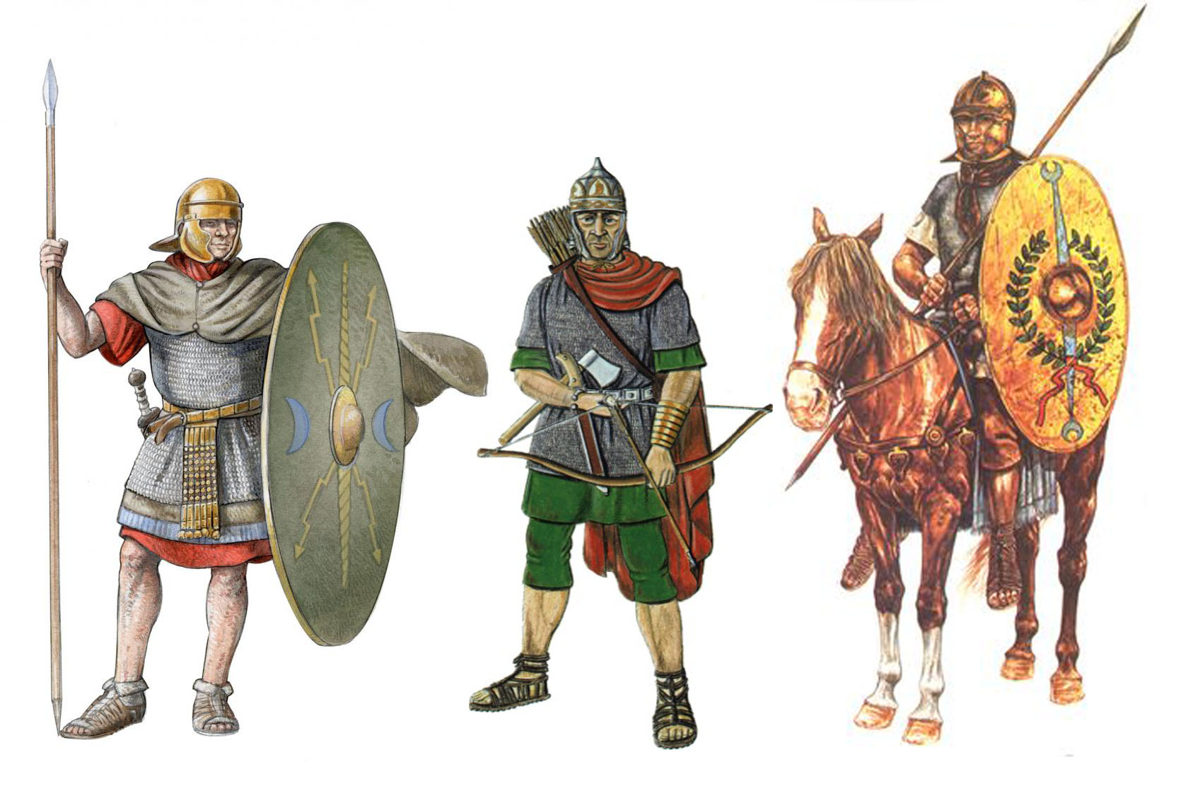 Roman Auxiliary Troops